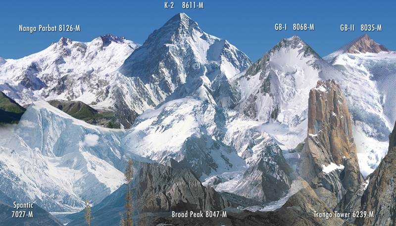 himalaya-broad-peak-nanga-parbat-k-2-gasherbrum-trango-tower-spantic